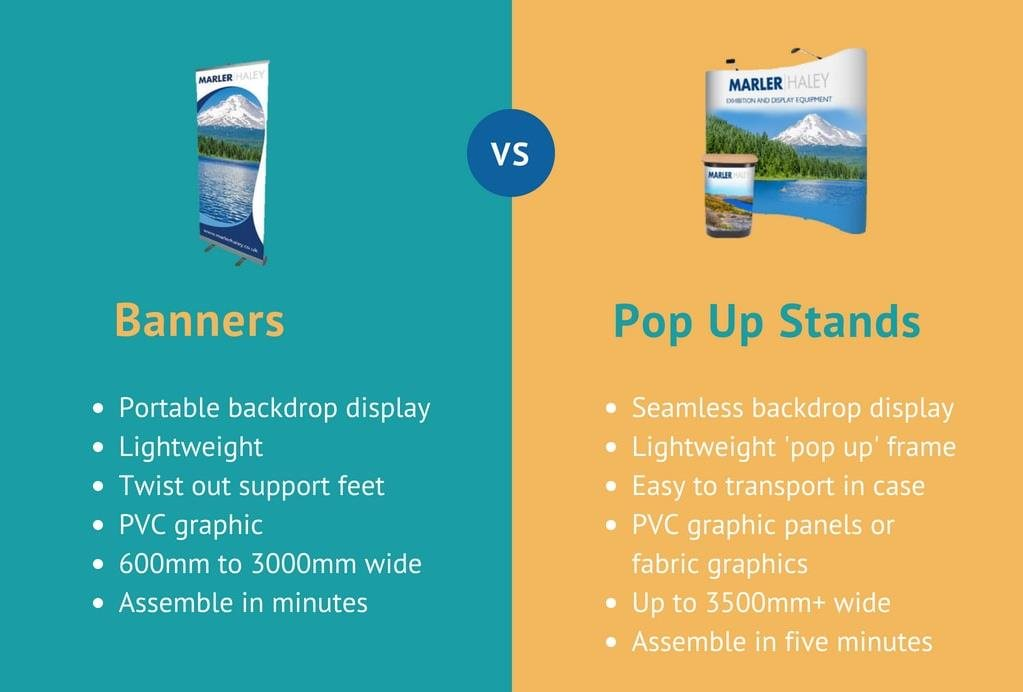 Difference between banners and pop ups