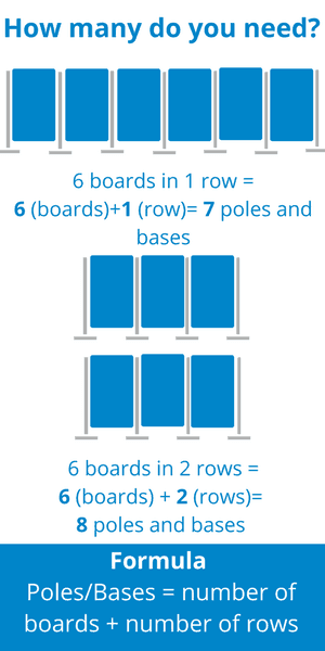 Display Board Quantity Formula
