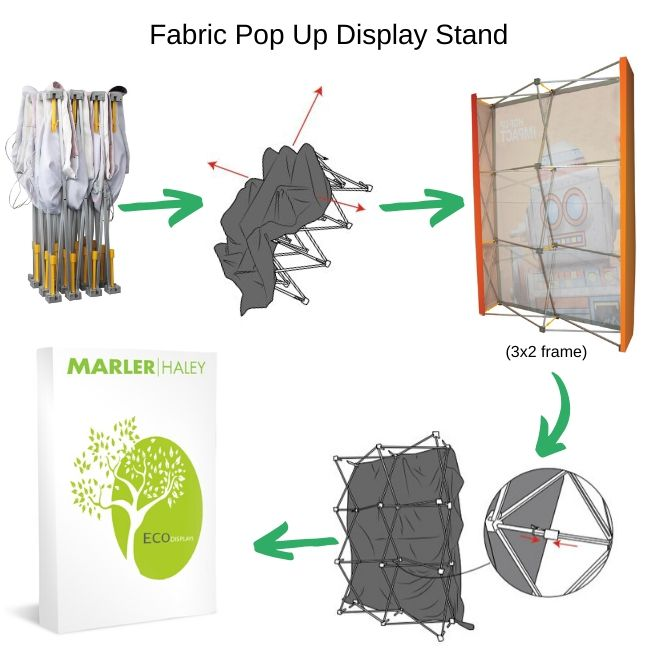 Pre-Owned Fabric Pop Up Display Stand Images