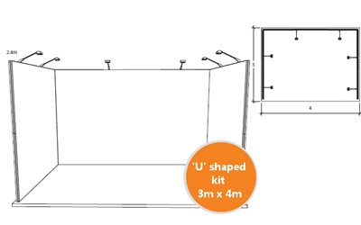 3x4 U Shaped Modular Exhibition System Outline