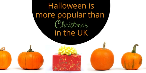 Halloween is more popular than Christmas in the UK