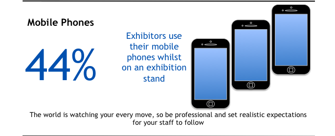 Exhibitors use their mobile phones whilst on an exhibition stand