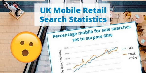 UK Mobile Retail Search Statistics
