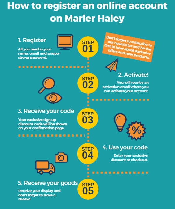 How to register an online account on Marler Haley