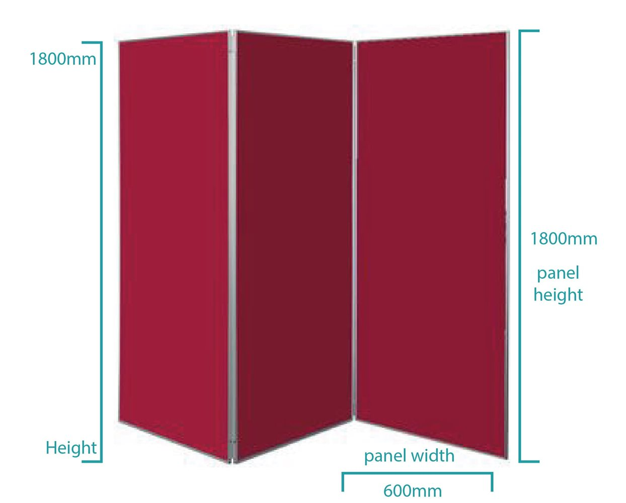 multiscreen display board kit 6 panels Dimensions