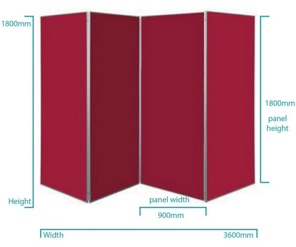 Large 4 Panel Display Board Measurements